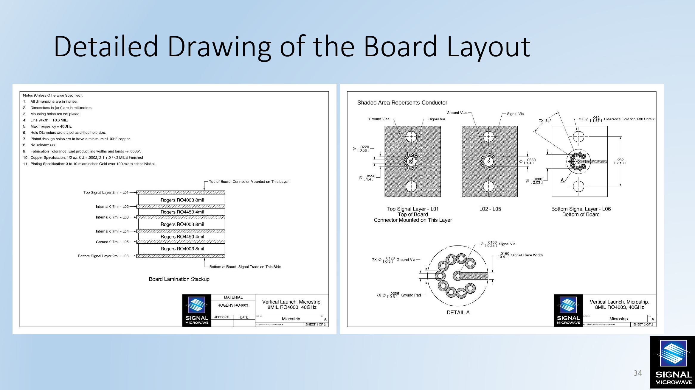 Detailed Drawing of the Board Layout