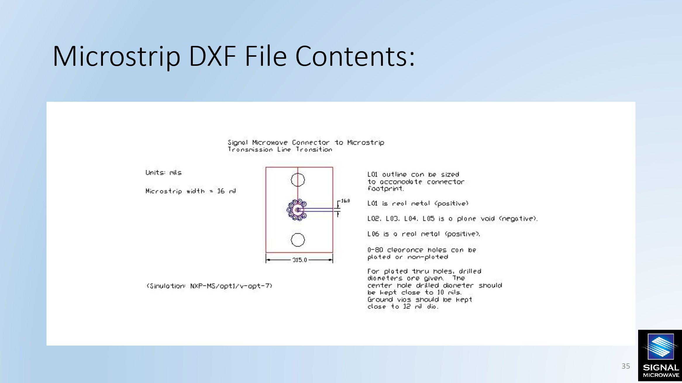 Microstrip DXF File Contents