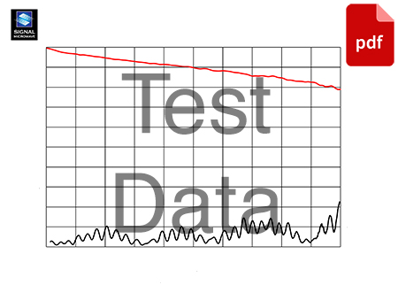 FRF40 Test Data
