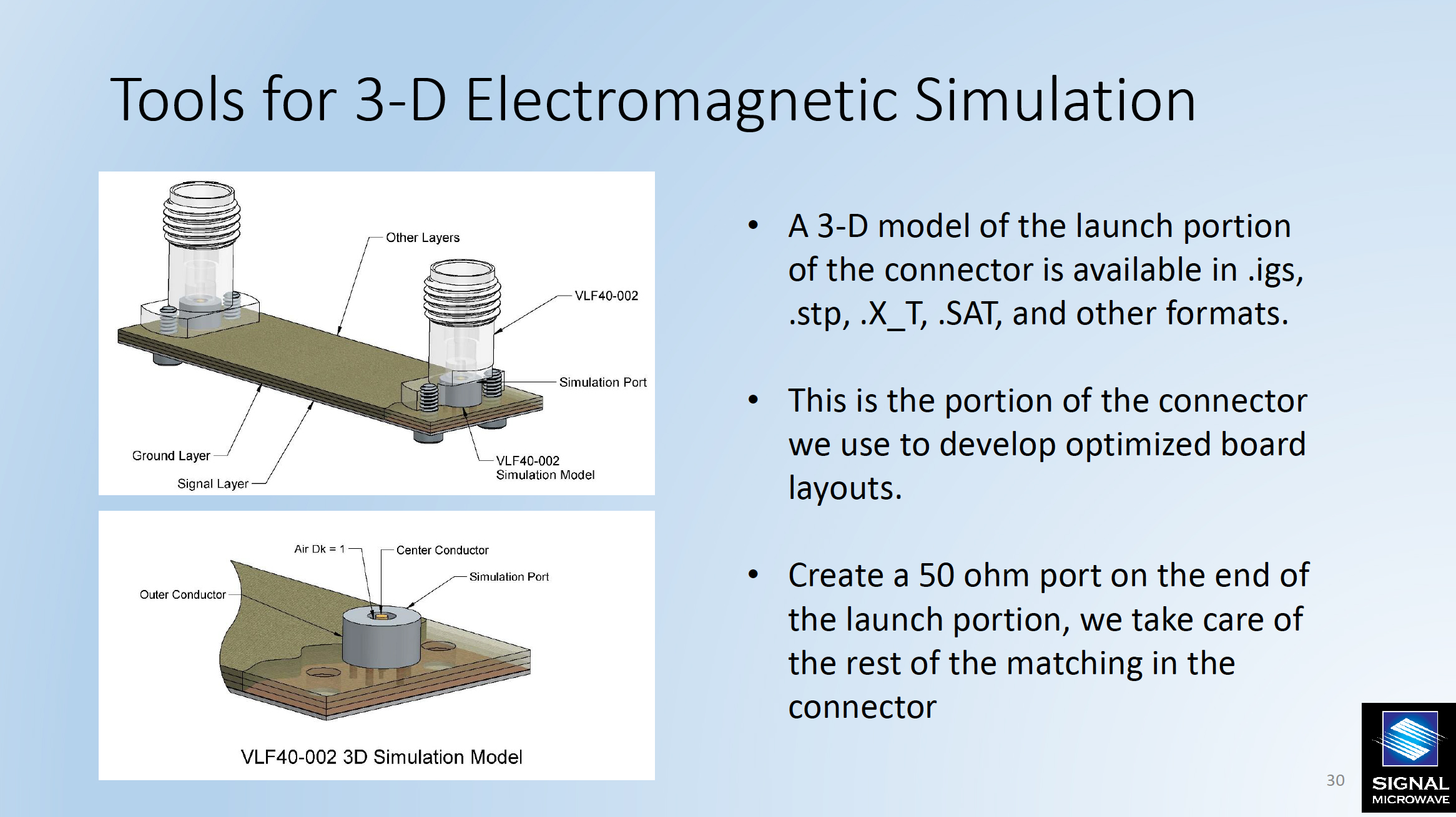 Tools for 3D Electromagnetic Simulation